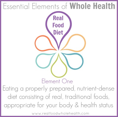 The Essential Elements Series: Real Food Diet